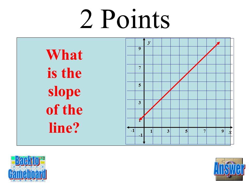vertical/ horizontal 1 Point 5-1A
