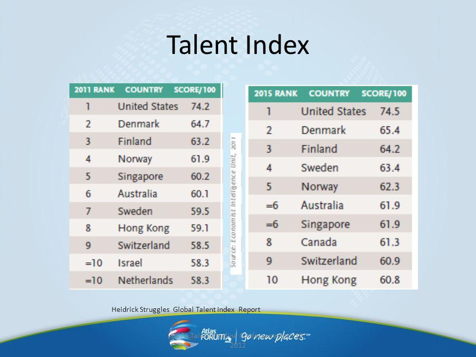 Talent Index HRPA Talent Pipeline Conference April 19, 2012 Heidrick Struggles Global Talent Index Report