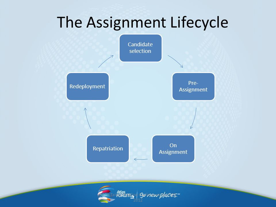 The Assignment Lifecycle Candidate selection Pre- Assignment On Assignment RepatriationRedeployment HRPA Talent Pipeline Conference April 19, 2012