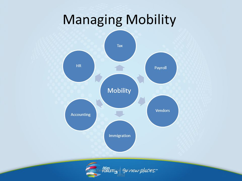 Managing Mobility Mobility TaxPayrollVendorsImmigrationAccountingHR HRPA Talent Pipeline Conference April 19, 2012