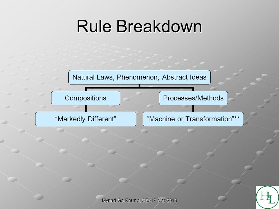 Myriad-Go-Round, CBA IP Mar 2013 Rule Breakdown Natural Laws, Phenomenon, Abstract Ideas Compositions Markedly Different Processes/Methods Machine or