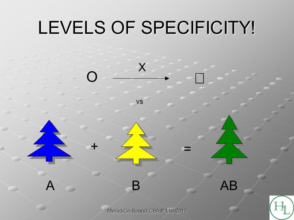 Myriad-Go-Round, CBA IP Mar 2013 LEVELS OF SPECIFICITY! + = ABAB O X vs