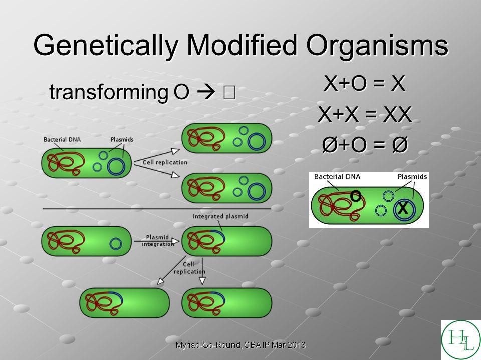 Myriad-Go-Round, CBA IP Mar 2013 Genetically Modified Organisms X+O = X X+X = XX Ø+O = Ø transforming O transforming O O X
