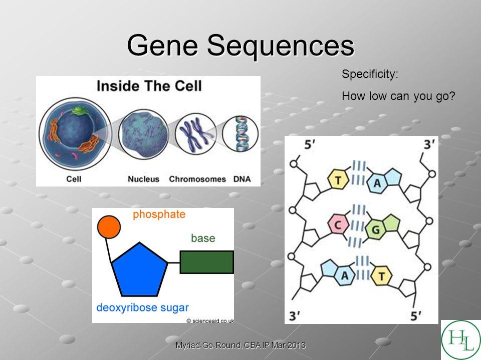 Myriad-Go-Round, CBA IP Mar 2013 Gene Sequences Getting Specific.