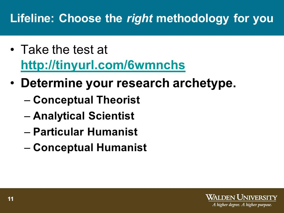 11 Lifeline: Choose the right methodology for you Take the test at http://tinyurl.com/6wmnchs http://tinyurl.com/6wmnchs Determine your research arche