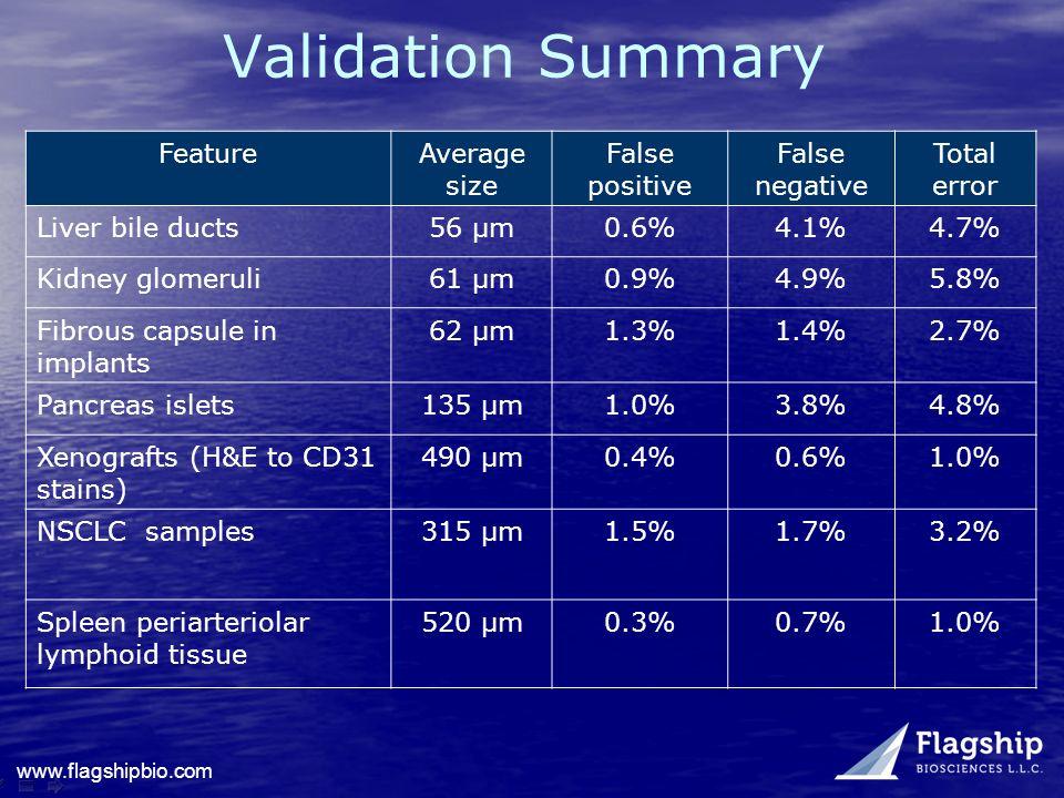www.flagshipbio.com Validation Summary FeatureAverage size False positive False negative Total error Liver bile ducts56 µm0.6%4.1%4.7% Kidney glomerul