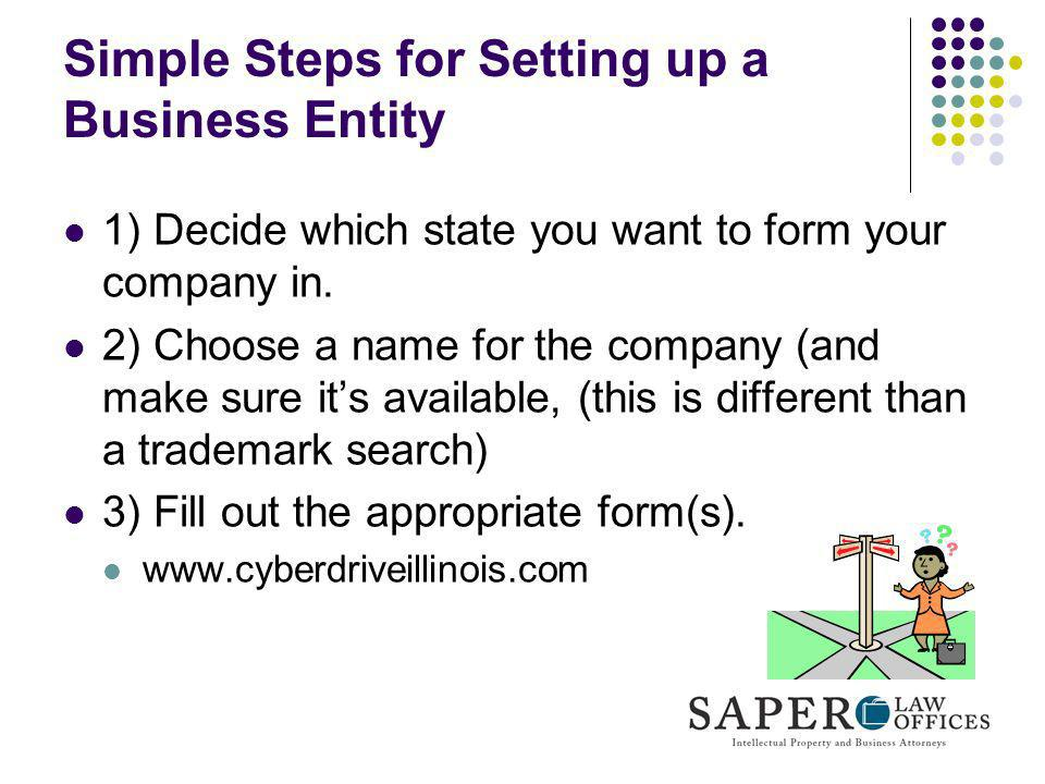 Simple Steps for Setting up a Business Entity 1) Decide which state you want to form your company in. 2) Choose a name for the company (and make sure