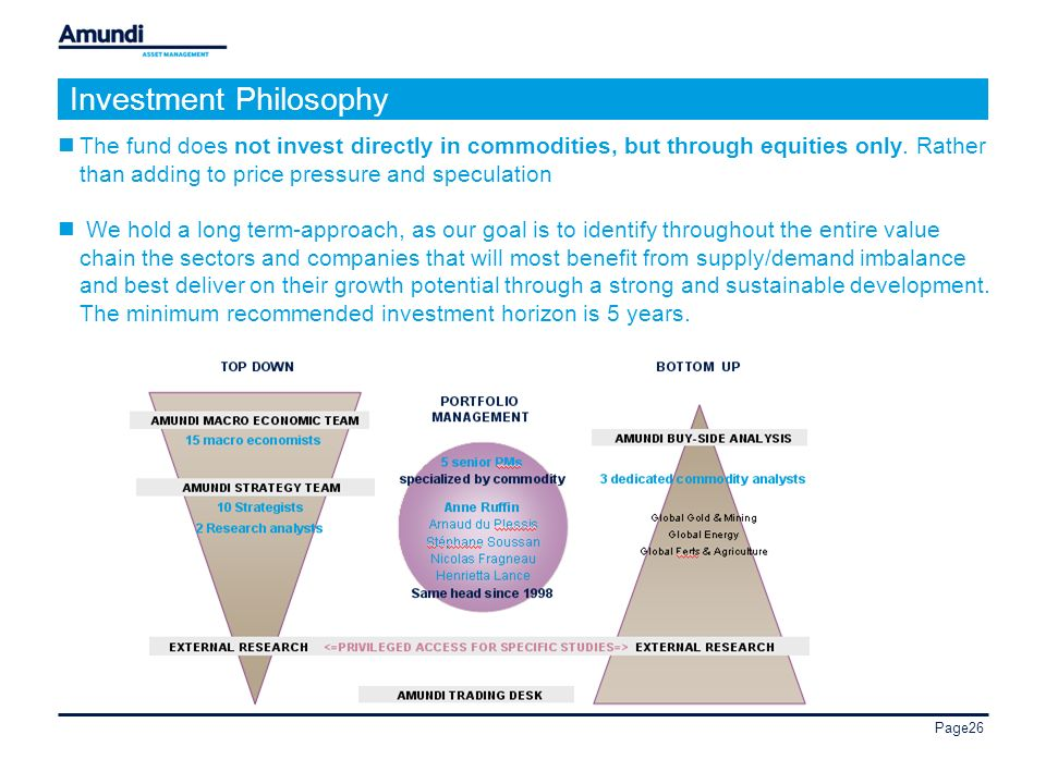 Page26 The fund does not invest directly in commodities, but through equities only.