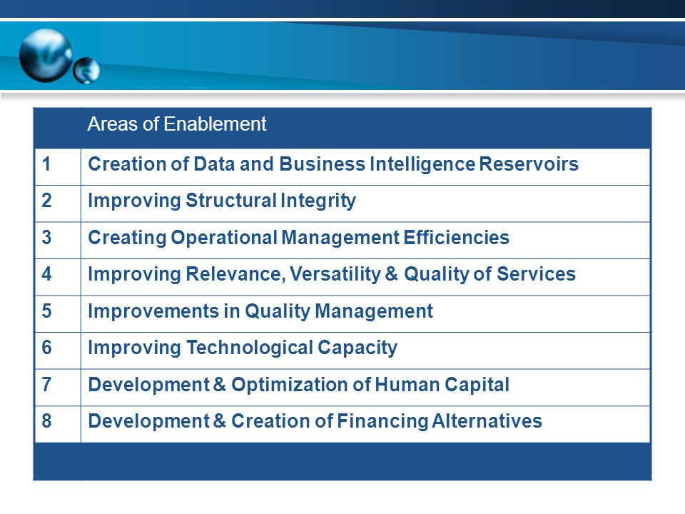 Areas of Enablement 1Creation of Data and Business Intelligence Reservoirs 2Improving Structural Integrity 3Creating Operational Management Efficienci