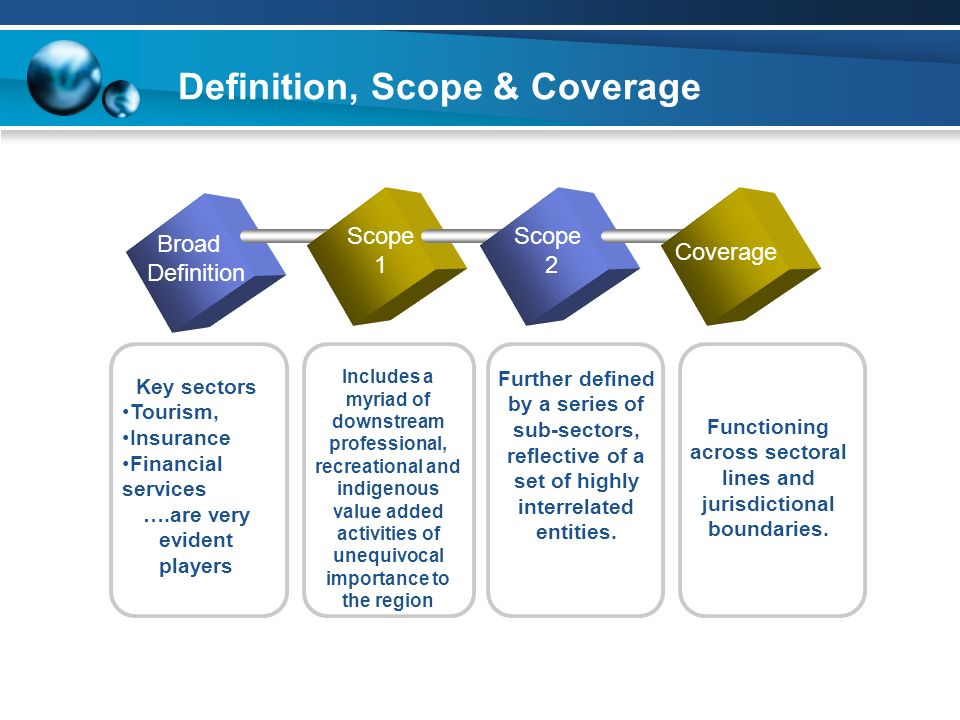 Broad Definition Scope 1 Scope 2 Coverage Key sectors Tourism, Insurance Financial services ….are very evident players Includes a myriad of downstream