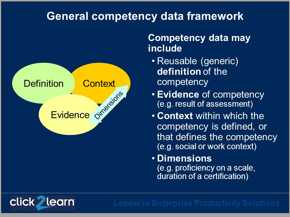 Leader in Enterprise Productivity Solutions General competency data framework Competency data may include Reusable (generic) definition of the compete