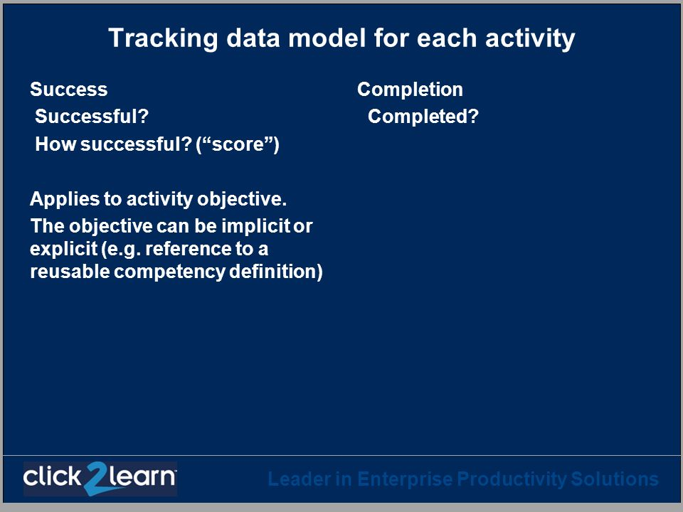 Leader in Enterprise Productivity Solutions Tracking data model for each activity Success Successful? How successful? (score) Applies to activity obje