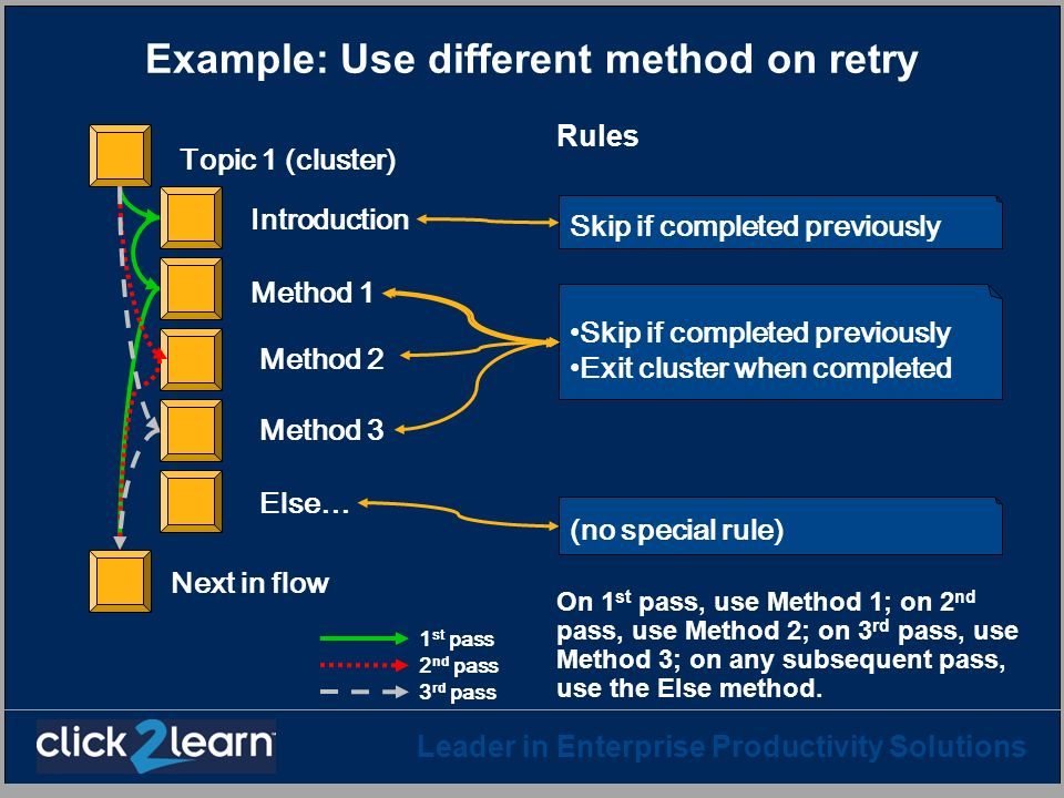Leader in Enterprise Productivity Solutions Example: Use different method on retry Rules On 1 st pass, use Method 1; on 2 nd pass, use Method 2; on 3