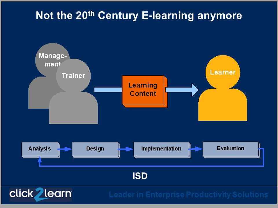 Leader in Enterprise Productivity Solutions Not the 20 th Century E-learning anymore ISD