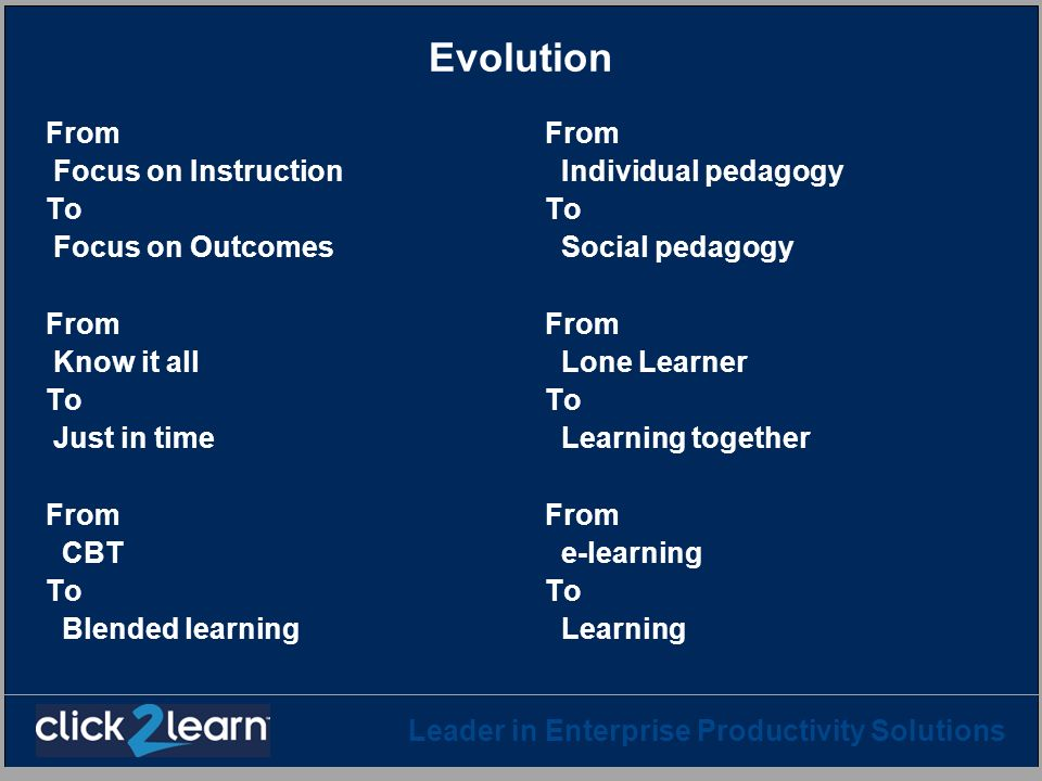 Leader in Enterprise Productivity Solutions Navigation mode: Choice The learner can choose any activity, in any order.