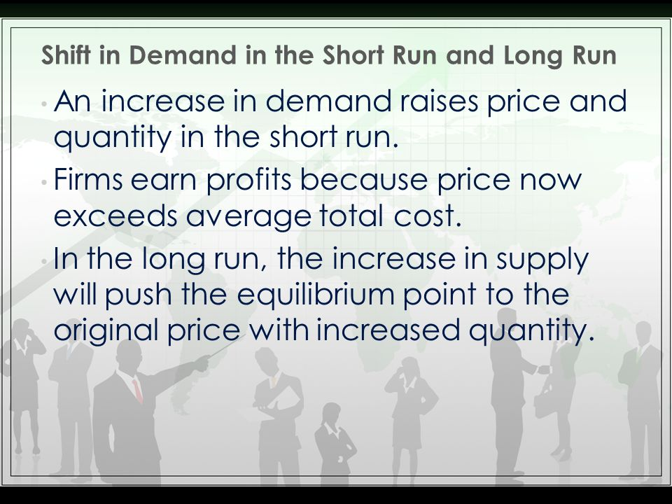 An Increase in Demand in the Short Run and Long Run Firm (a) Initial Condition Quantity (firm) 0 Price Market Quantity (market) Price 0 DDemand, 1 SShort-run supply, 1 P 1 ATC Long-run supply P 1 1 Q A MC