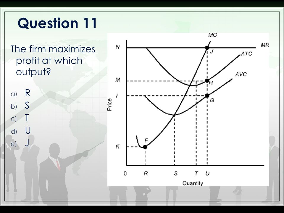a) R b) S c) T d) U e) J The firm maximizes profit at which output? Question 11