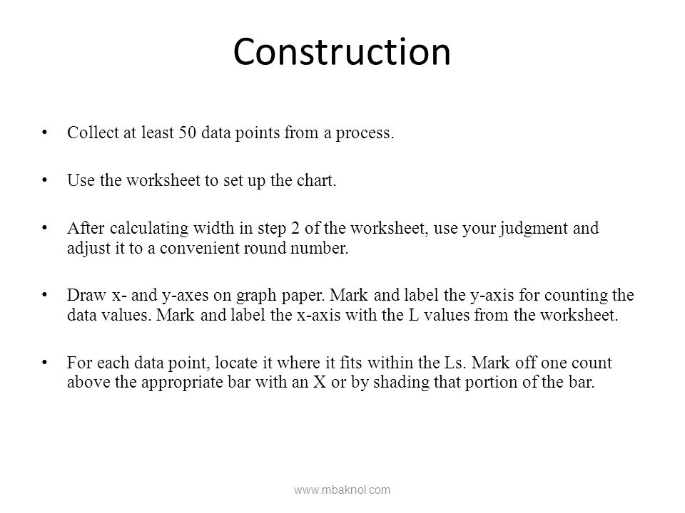 Construction Collect at least 50 data points from a process. Use the worksheet to set up the chart. After calculating width in step 2 of the worksheet