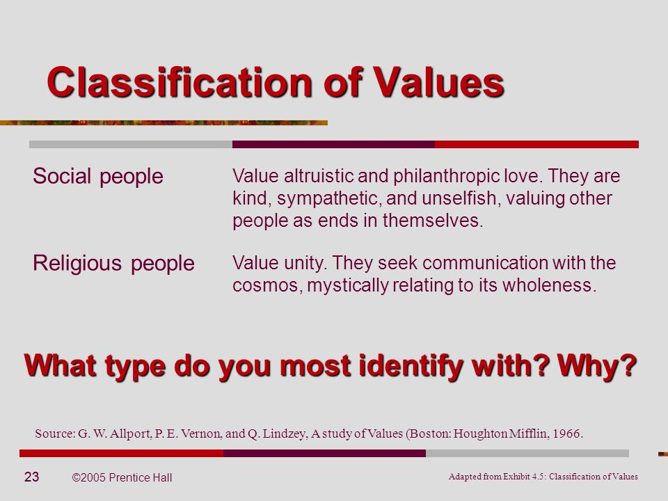 23 ©2005 Prentice Hall Social people Classification of Values Value altruistic and philanthropic love. They are kind, sympathetic, and unselfish, valu