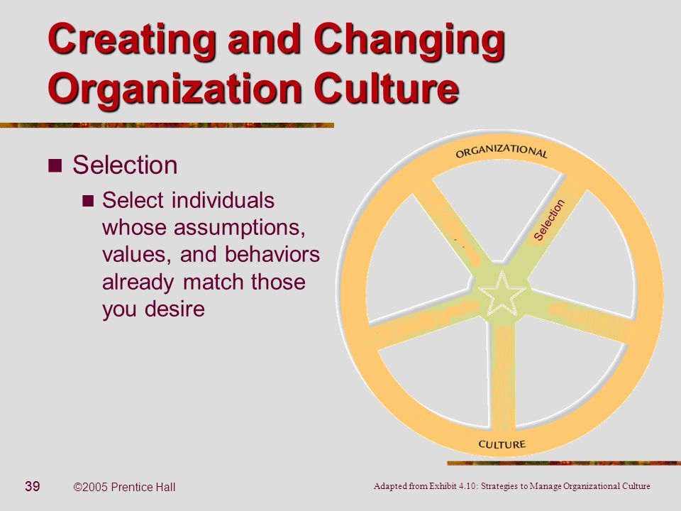 39 ©2005 Prentice Hall Creating and Changing Organization Culture Selection Select individuals whose assumptions, values, and behaviors already match