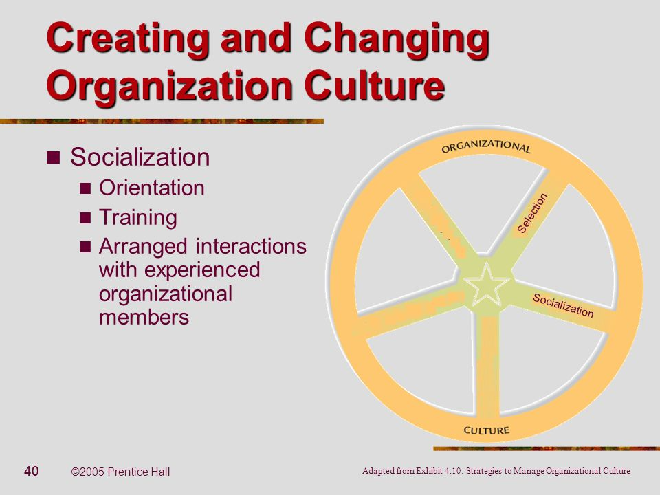 40 ©2005 Prentice Hall Creating and Changing Organization Culture Socialization Orientation Training Arranged interactions with experienced organizati