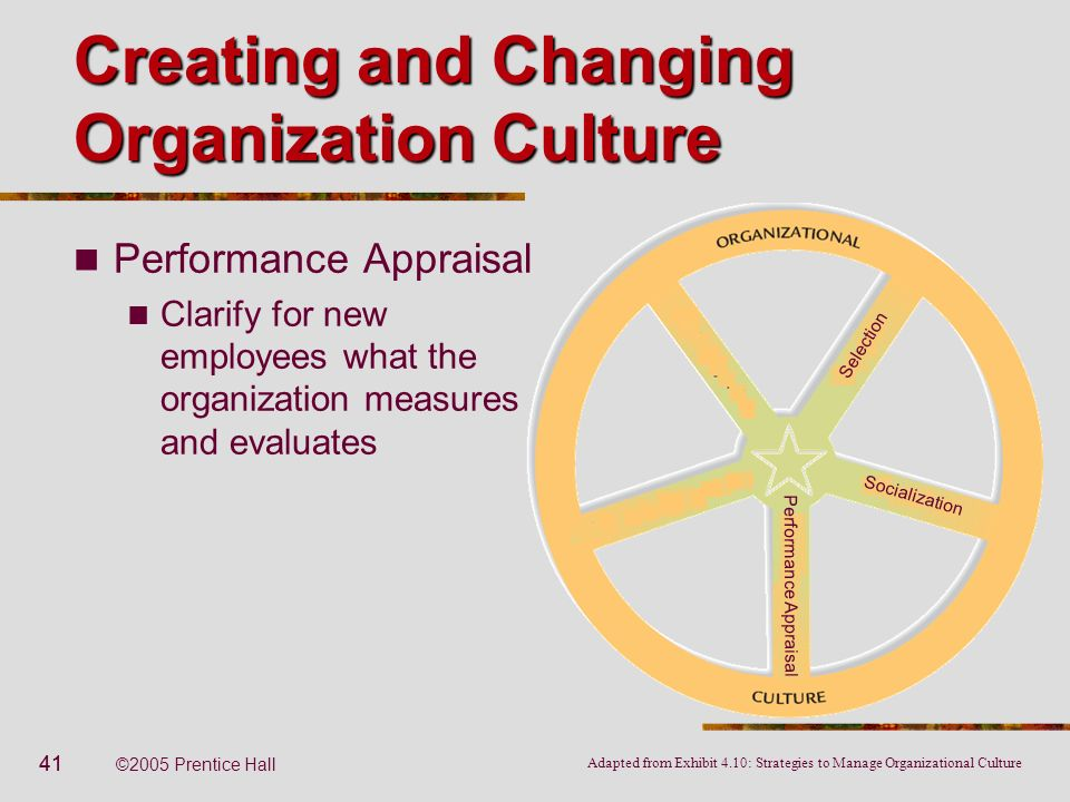 41 ©2005 Prentice Hall Creating and Changing Organization Culture Performance Appraisal Clarify for new employees what the organization measures and e