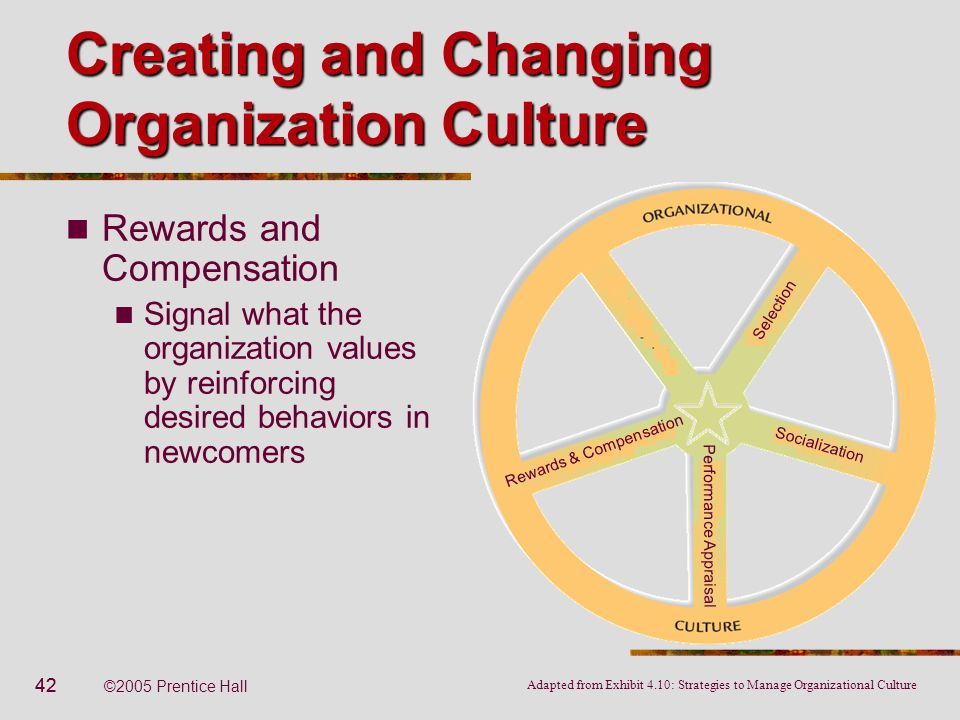 42 ©2005 Prentice Hall Creating and Changing Organization Culture Rewards and Compensation Signal what the organization values by reinforcing desired