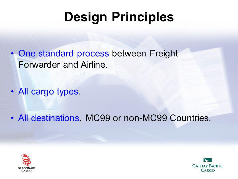 Design Principles One standard process between Freight Forwarder and Airline. All cargo types. All destinations, MC99 or non-MC99 Countries.