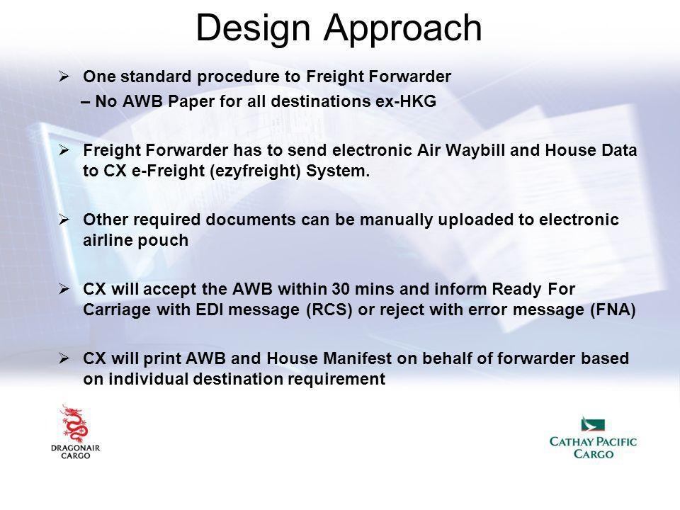 Design Approach One standard procedure to Freight Forwarder – No AWB Paper for all destinations ex-HKG Freight Forwarder has to send electronic Air Wa
