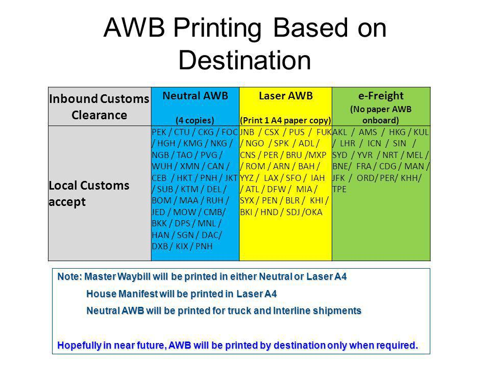 AWB Printing Based on Destination Note: Master Waybill will be printed in either Neutral or Laser A4 House Manifest will be printed in Laser A4 House