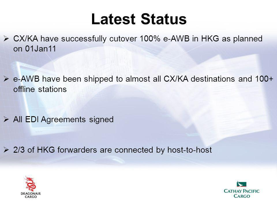 CX/KA have successfully cutover 100% e-AWB in HKG as planned on 01Jan11 e-AWB have been shipped to almost all CX/KA destinations and 100+ offline stat