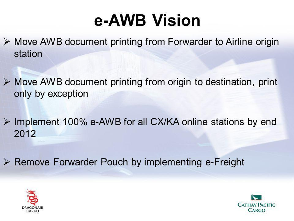 Move AWB document printing from Forwarder to Airline origin station Move AWB document printing from origin to destination, print only by exception Imp