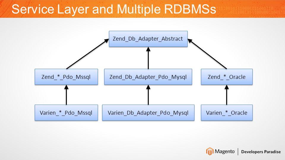 Service Layer and Multiple RDBMSs Zend_Db_Adapter_Abstract Zend_Db_Adapter_Pdo_Mysql Varien_Db_Adapter_Pdo_Mysql