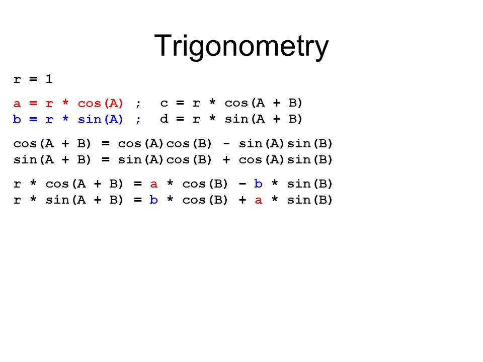 Trigonometry cos(A + B) = cos(A)cos(B) - sin(A)sin(B) sin(A + B) = sin(A)cos(B) + cos(A)sin(B) r * cos(A + B) = a * cos(B) – b * sin(B) r * sin(A + B) = b * cos(B) + a * sin(B) a = r * cos(A) ; b = r * sin(A) ; r = 1 c = r * cos(A + B) d = r * sin(A + B)