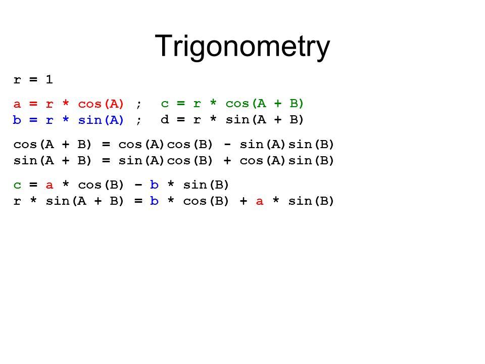 Trigonometry cos(A + B) = cos(A)cos(B) - sin(A)sin(B) sin(A + B) = sin(A)cos(B) + cos(A)sin(B) c = a * cos(B) – b * sin(B) r * sin(A + B) = b * cos(B) + a * sin(B) a = r * cos(A) ; b = r * sin(A) ; r = 1 c = r * cos(A + B) d = r * sin(A + B)