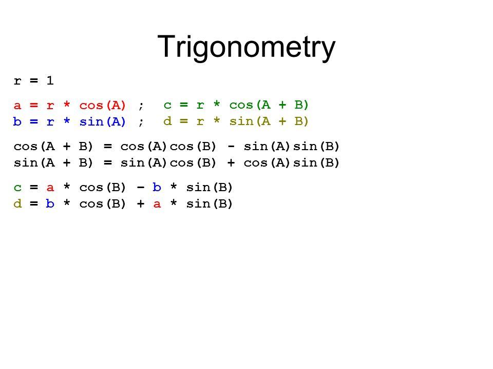 Trigonometry cos(A + B) = cos(A)cos(B) - sin(A)sin(B) sin(A + B) = sin(A)cos(B) + cos(A)sin(B) c = a * cos(B) – b * sin(B) d = b * cos(B) + a * sin(B) a = r * cos(A) ; b = r * sin(A) ; r = 1 c = r * cos(A + B) d = r * sin(A + B)