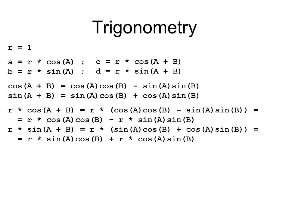 Trigonometry cos(A + B) = cos(A)cos(B) - sin(A)sin(B) sin(A + B) = sin(A)cos(B) + cos(A)sin(B) r * cos(A + B) = r * (cos(A)cos(B) - sin(A)sin(B)) = = r * cos(A)cos(B) – r * sin(A)sin(B) r * sin(A + B) = r * (sin(A)cos(B) + cos(A)sin(B)) = = r * sin(A)cos(B) + r * cos(A)sin(B) a = r * cos(A) ; b = r * sin(A) ; r = 1 c = r * cos(A + B) d = r * sin(A + B)