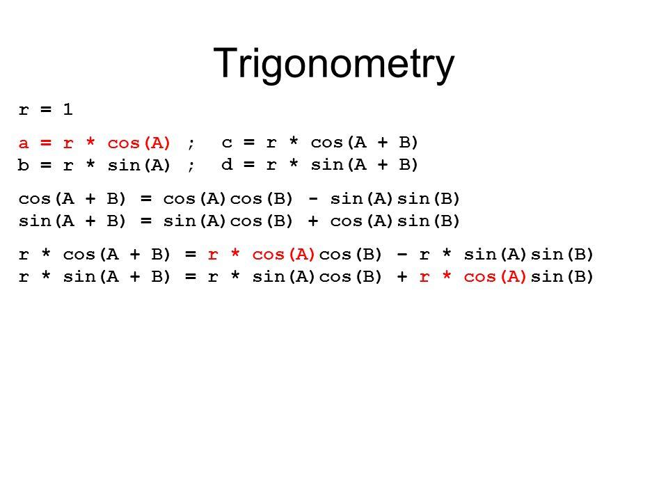 Trigonometry cos(A + B) = cos(A)cos(B) - sin(A)sin(B) sin(A + B) = sin(A)cos(B) + cos(A)sin(B) r * cos(A + B) = r * cos(A)cos(B) – r * sin(A)sin(B) r * sin(A + B) = r * sin(A)cos(B) + r * cos(A)sin(B) a = r * cos(A) ; b = r * sin(A) ; r = 1 c = r * cos(A + B) d = r * sin(A + B)