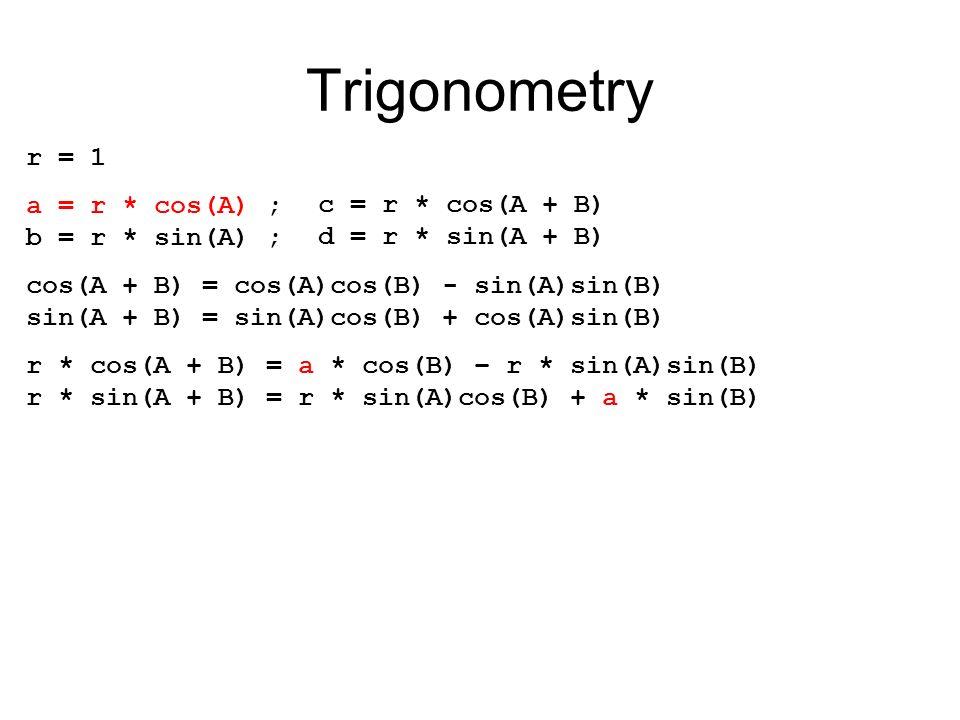 Trigonometry cos(A + B) = cos(A)cos(B) - sin(A)sin(B) sin(A + B) = sin(A)cos(B) + cos(A)sin(B) r * cos(A + B) = a * cos(B) – r * sin(A)sin(B) r * sin(A + B) = r * sin(A)cos(B) + a * sin(B) a = r * cos(A) ; b = r * sin(A) ; r = 1 c = r * cos(A + B) d = r * sin(A + B)