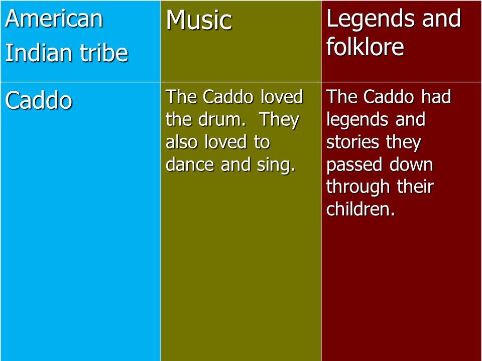 American Indian tribe Music Legends and folklore Caddo The Caddo loved the drum. They also loved to dance and sing. The Caddo had legends and stories