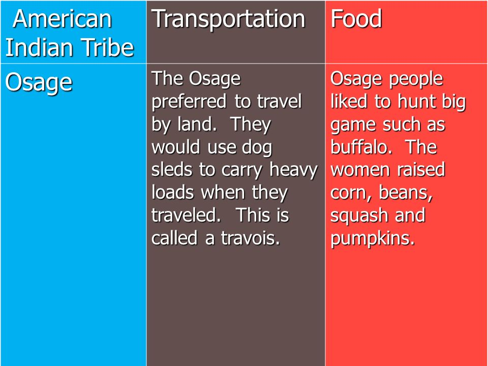 American Indian Tribe American Indian TribeTransportationFood Osage The Osage preferred to travel by land. They would use dog sleds to carry heavy loa