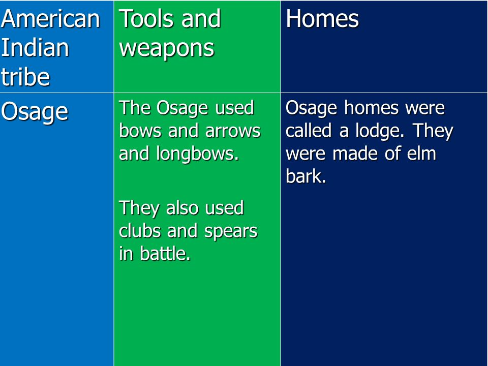 American Indian tribe Tools and weapons Homes Osage The Osage used bows and arrows and longbows. They also used clubs and spears in battle. Osage home