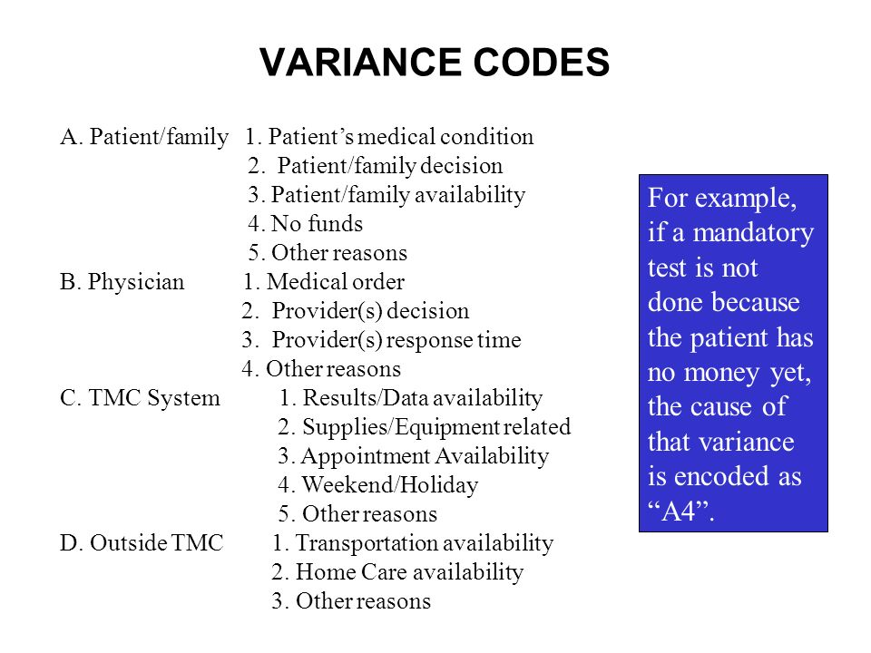 VARIANCE CODES A. Patient/family 1. Patients medical condition 2. Patient/family decision 3. Patient/family availability 4. No funds 5. Other reasons
