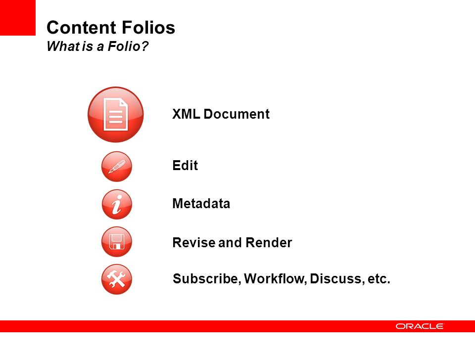 Content Folios What is a Folio? XML Document Edit Metadata Revise and Render Subscribe, Workflow, Discuss, etc.