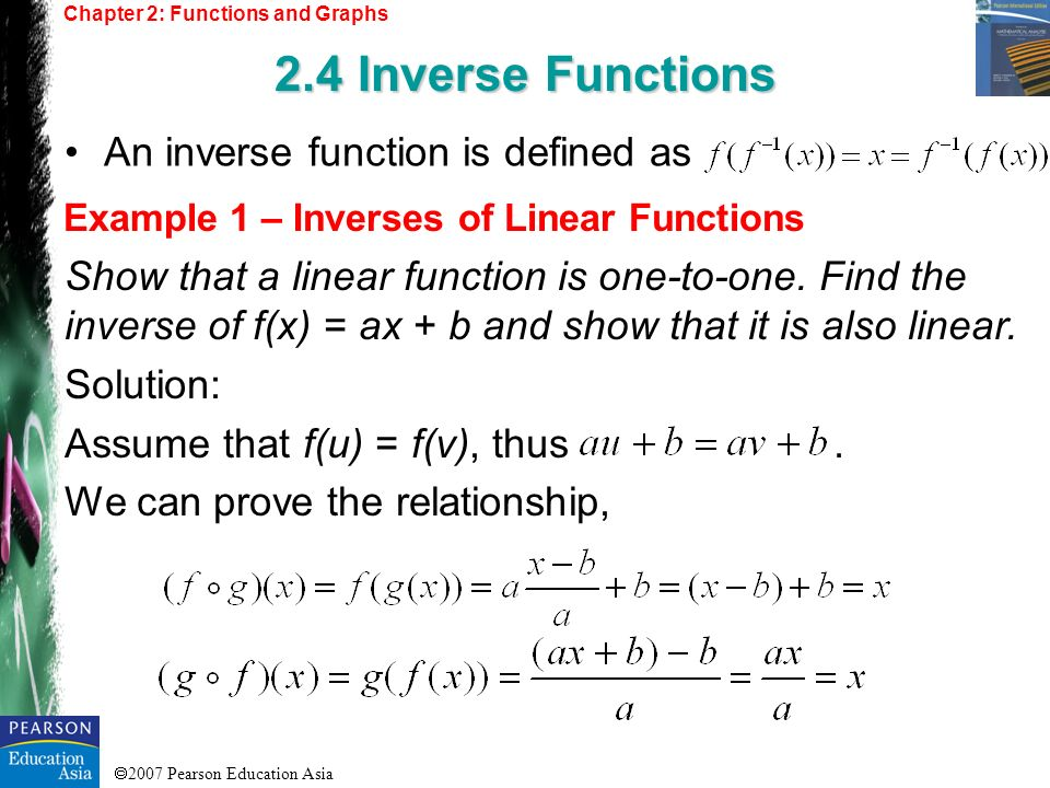 2007 Pearson Education Asia Chapter 2: Functions and Graphs 2.4 Inverse Functions Example 1 – Inverses of Linear Functions An inverse function is defi