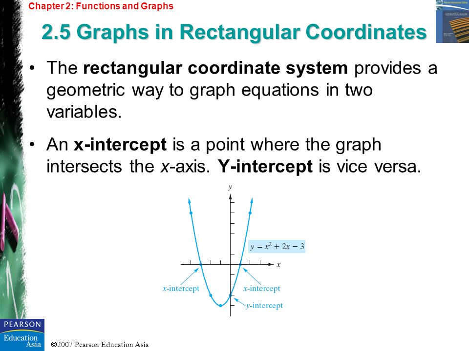 2007 Pearson Education Asia Chapter 2: Functions and Graphs 2.5 Graphs in Rectangular Coordinates The rectangular coordinate system provides a geometr