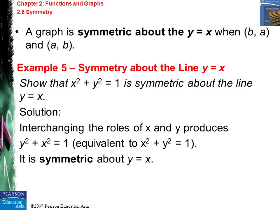 2007 Pearson Education Asia Chapter 2: Functions and Graphs 2.6 Symmetry Example 5 – Symmetry about the Line y = x A graph is symmetric about the y =