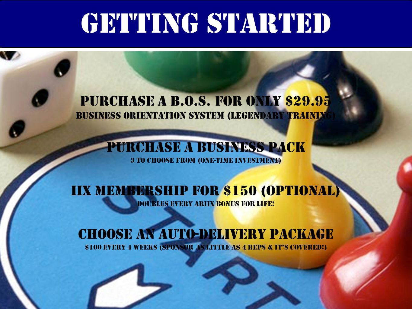 Purchase a B.O.S. for only $29.95 Business Orientation System (Legendary Training) Purchase a Business Pack 3 to Choose From (One-Time Investment) IIX