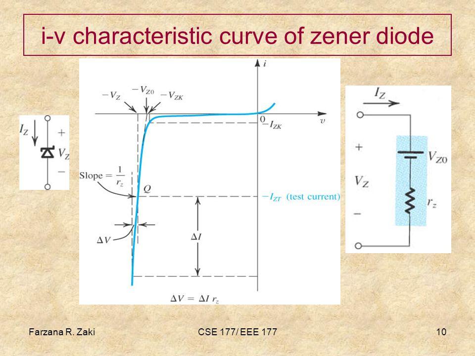Farzana R. ZakiCSE 177/ EEE 17710 i-v characteristic curve of zener diode