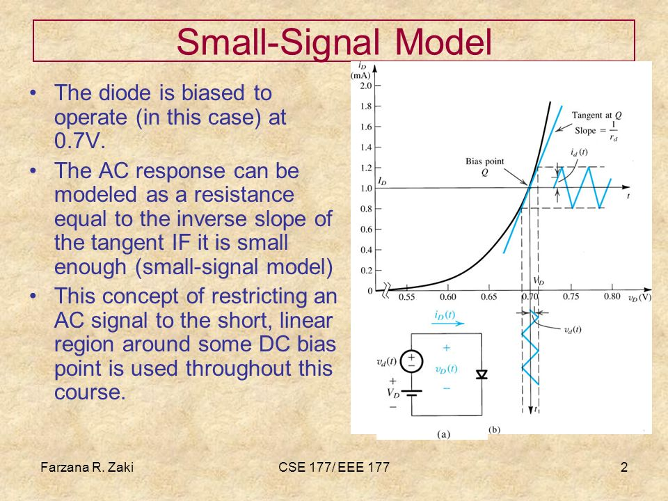 Farzana R. ZakiCSE 177/ EEE 1772 Small-Signal Model The diode is biased to operate (in this case) at 0.7V. The AC response can be modeled as a resista